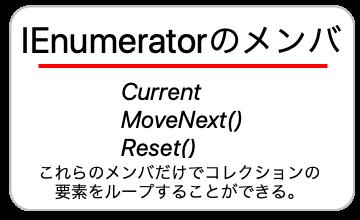 IEnumeratorのメンバについての画像
