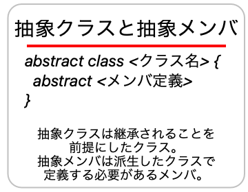 抽象クラスについての画像