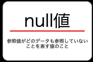 nullについての画像