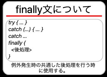 finally文についての画像