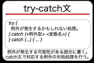 try-catch文についての画像