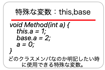 thisとbase変数についての画像
