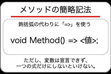 メソッドの簡略記法の画像