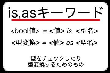 is,asキーワードについての画像