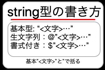 string型の書き方の画像